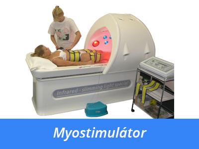 Myostimulátor